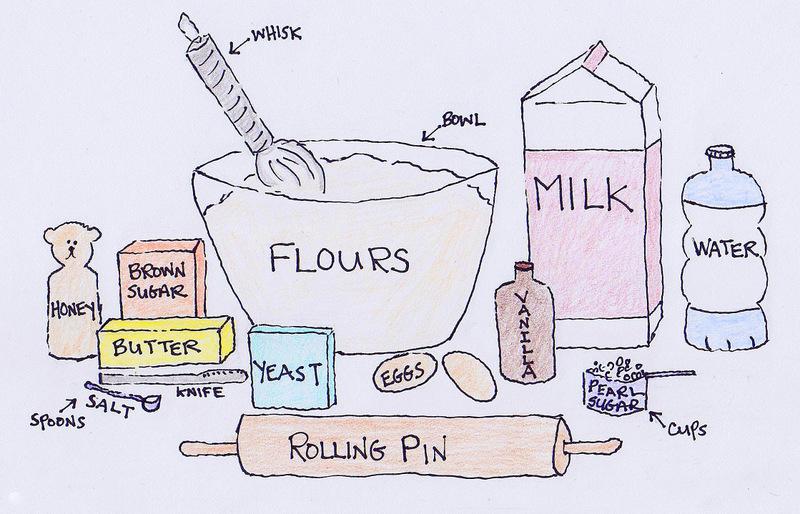 Belgian Waffle Ingredients